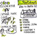 """Las posibilidades educativas del """"Visual Thinking"""" en educación"""